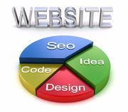 Website Design From €149